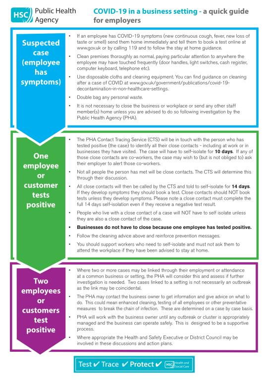 PHA produces quick guide for employers on what to do should an employee test positive